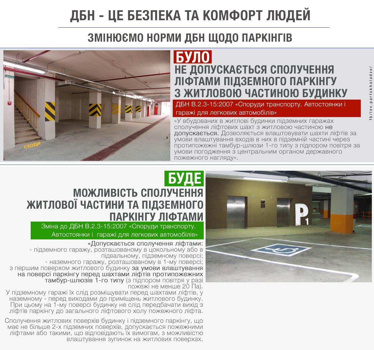 Лифты в Украине будут проектировать по-новому