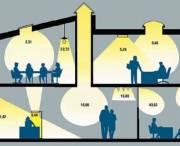 Использование световодов станет популярным в Украине